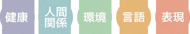 健康 人間関係 環境 言語 表現